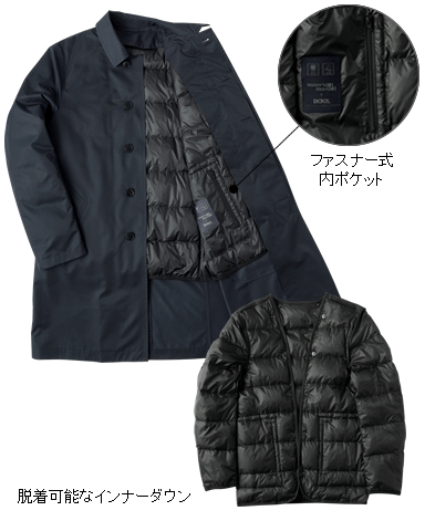 Convertible Coat - NY FIT