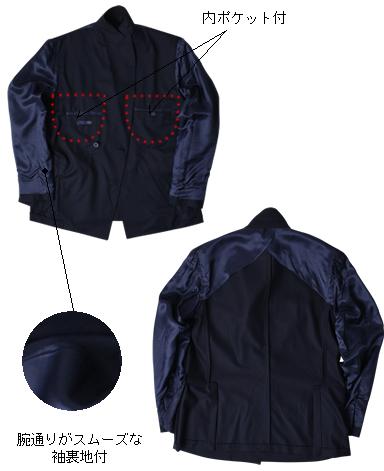イタリア製ウールダブルジャケット/(メタルボタン)