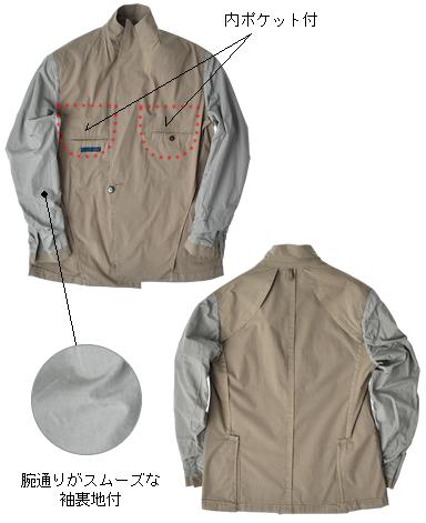 イタリア製コットンダブルジャケット